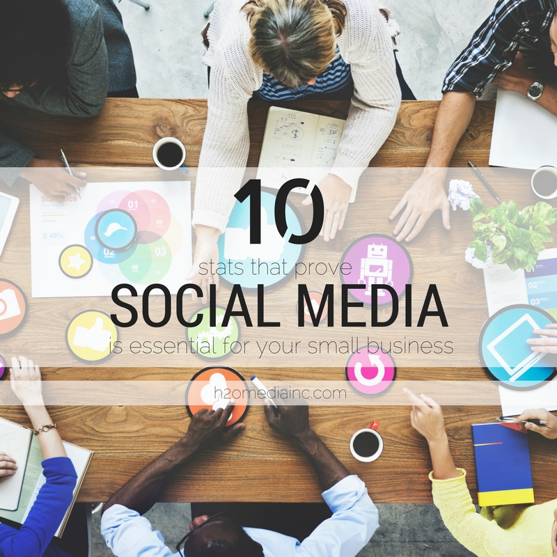 10 Stats The Prove Your Small Business Needs Social Media